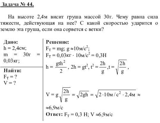 Задачи и решения по физики 8 класс порядок решения задач сопромат